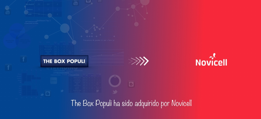 Novicell adquiere la consultora de estrategia digital The Box Populi